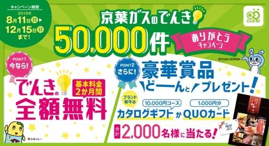 京葉ガスの電気キャンペーンイメージ画像