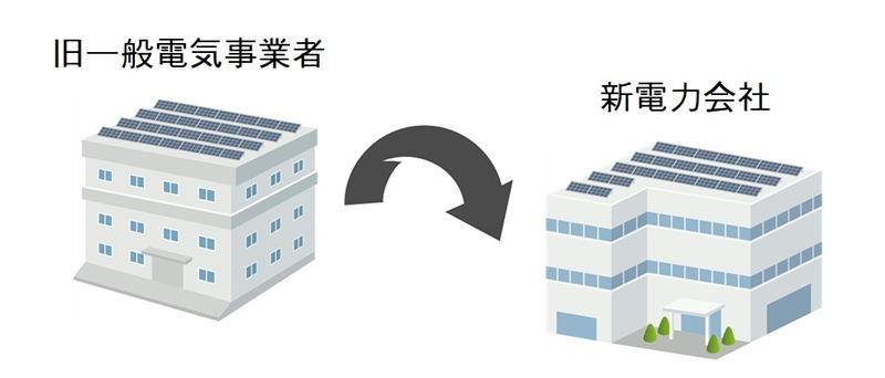 電力会社から新電力会社への乗り換えイメージ