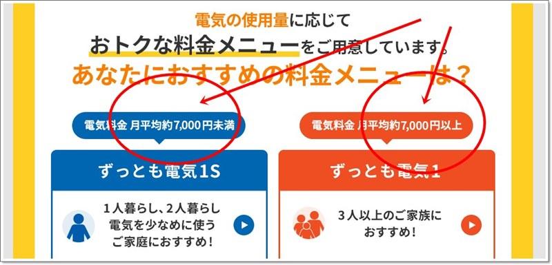 東京ガスのずっとも電気1とずっとも電気1sの説明