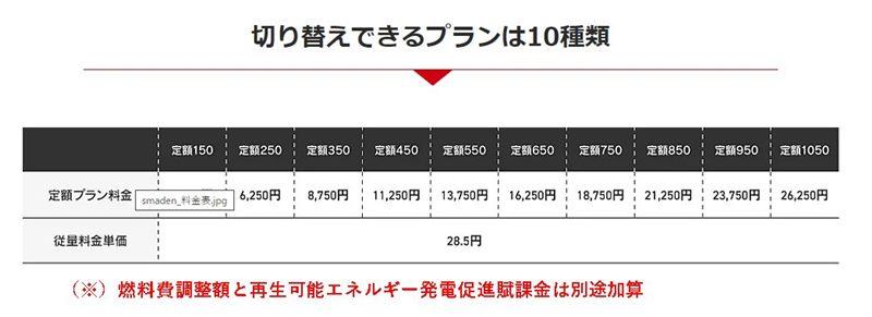 スマートでんきの料金単価表