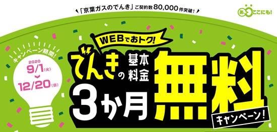 京葉ガスの電気キャンペーン
