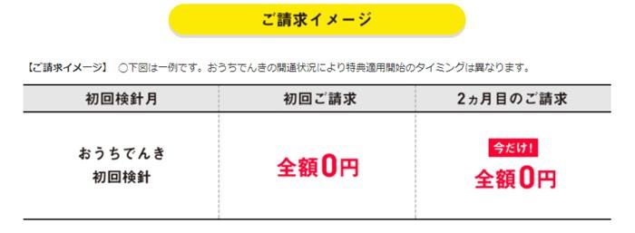 ソフトバンクおうちでんきキャンペーン特典の案内イメージ