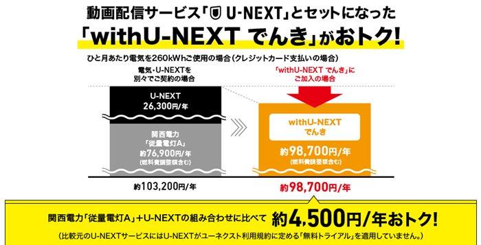 関西電力の公式サイトに案内されているU-NEXTでんきの年間お得額