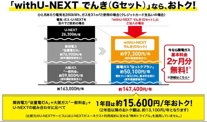 関西電力の公式サイトに案内されているU-NEXTでんきGセットの年間お得額